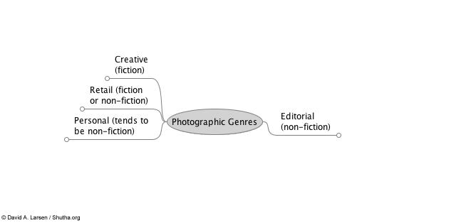 نام: genres of photography 20110427.png نمایش: 341 اندازه: 16.6 کیلو بایت